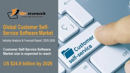 Customer Self-Service Software Market size worth $24.9 billion by 2026 - KBV Research