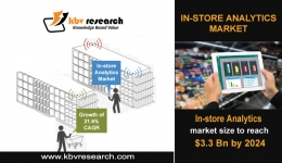 Global In store Analytics Market to reach a market size of $3.3 billion by 2024- KBV Research