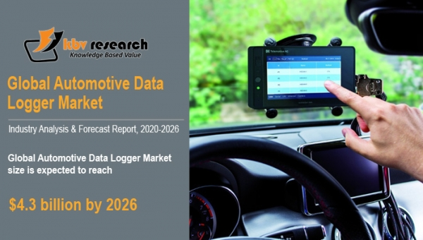 Automotive Data Logger