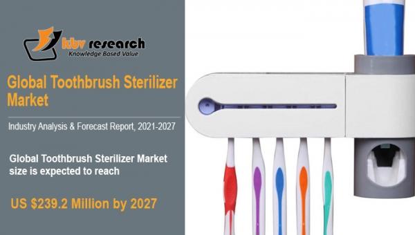 Toothbrush Sterilizer Market