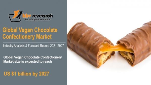 Vegan Chocolate Confectionery Market